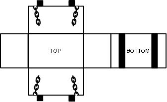 Appendix 1  Packaging marks - Transport - CTU Code - UNECE Wiki